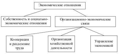 Гражданский кодекс право собственности и вещные права