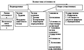 Дополнительное соглашение типовая форма