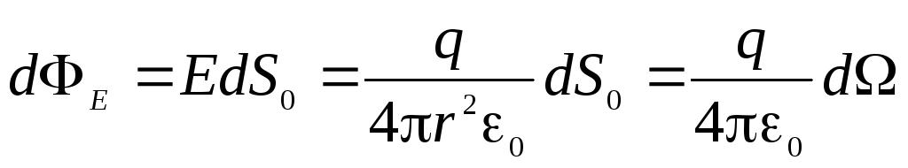 Теорема остроградского гаусса