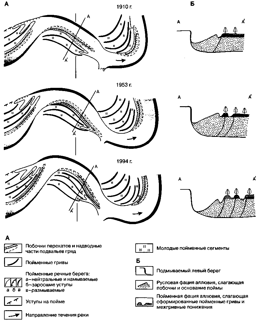 схема русла реки бровка