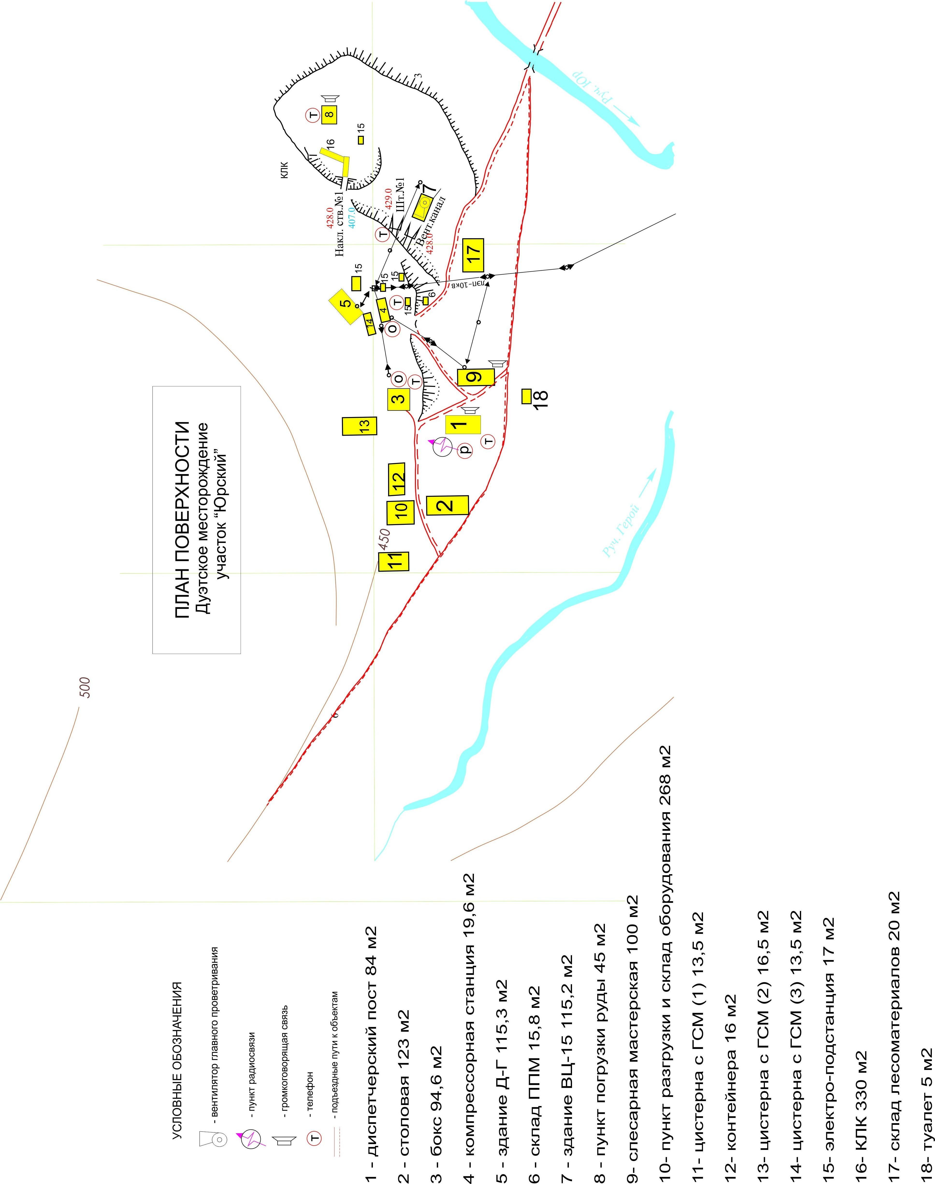 Панельная схема вскрытия шахтного поля