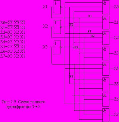 музыки дешифратор дксв-1-дч схема электрическая налоговой ИФНС: Карпачев