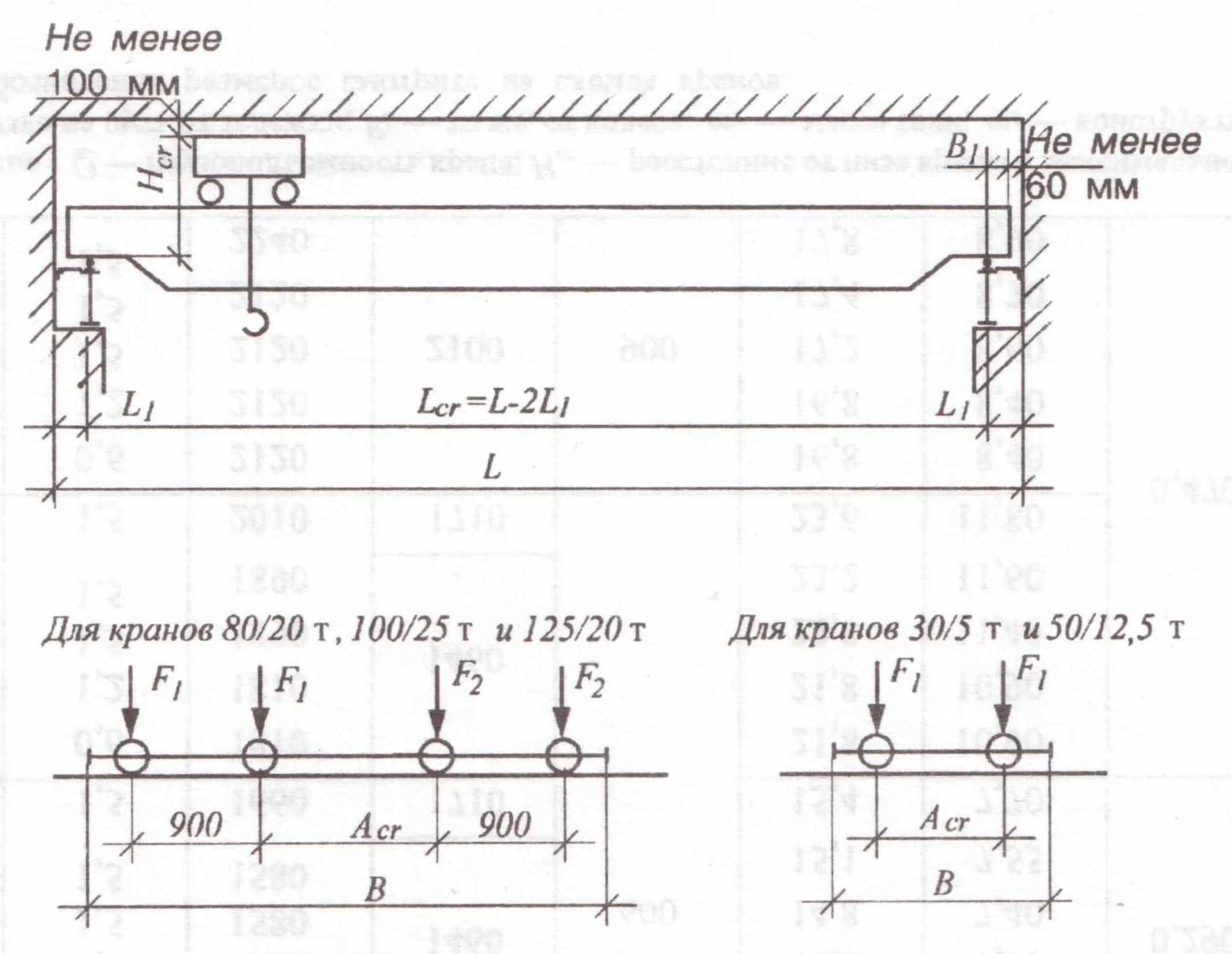 мостовиє краны схема и характеристика