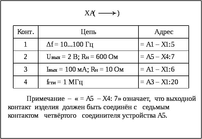 Обозначение в схеме dz