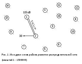 Курсовой проект электроэнергетические сети и системы 4960