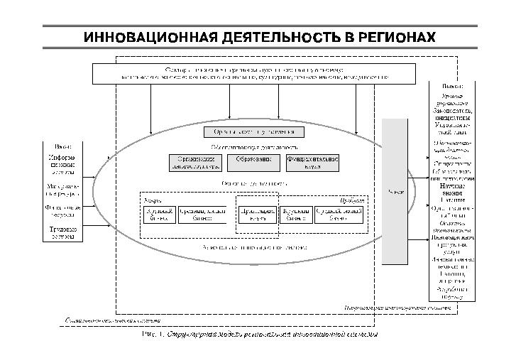 полотенце желтыми модели инновационного развития фото таблицы схемы фото освещение