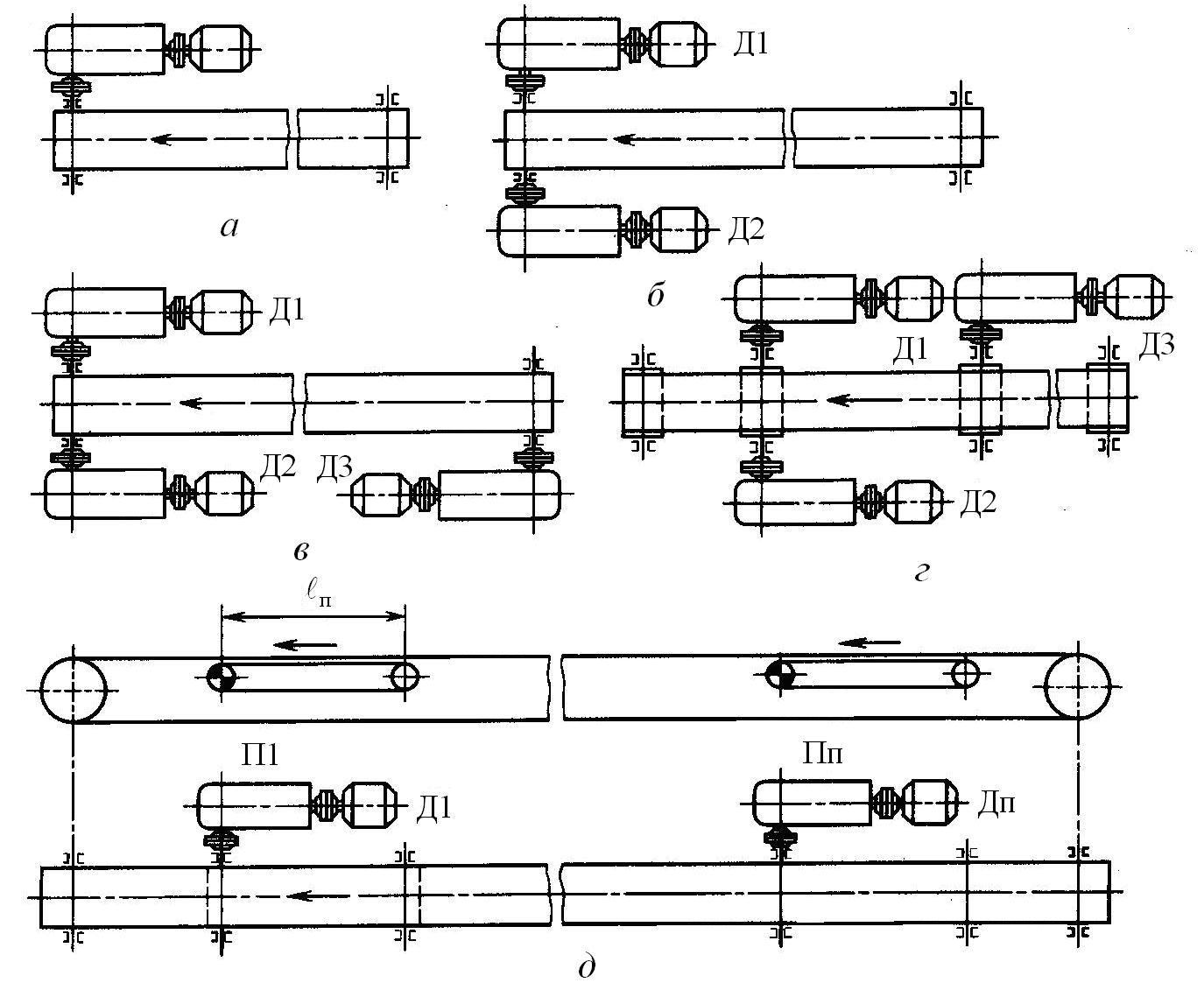 Опорные устройства конвейеров бесконтактный датчик на конвейере