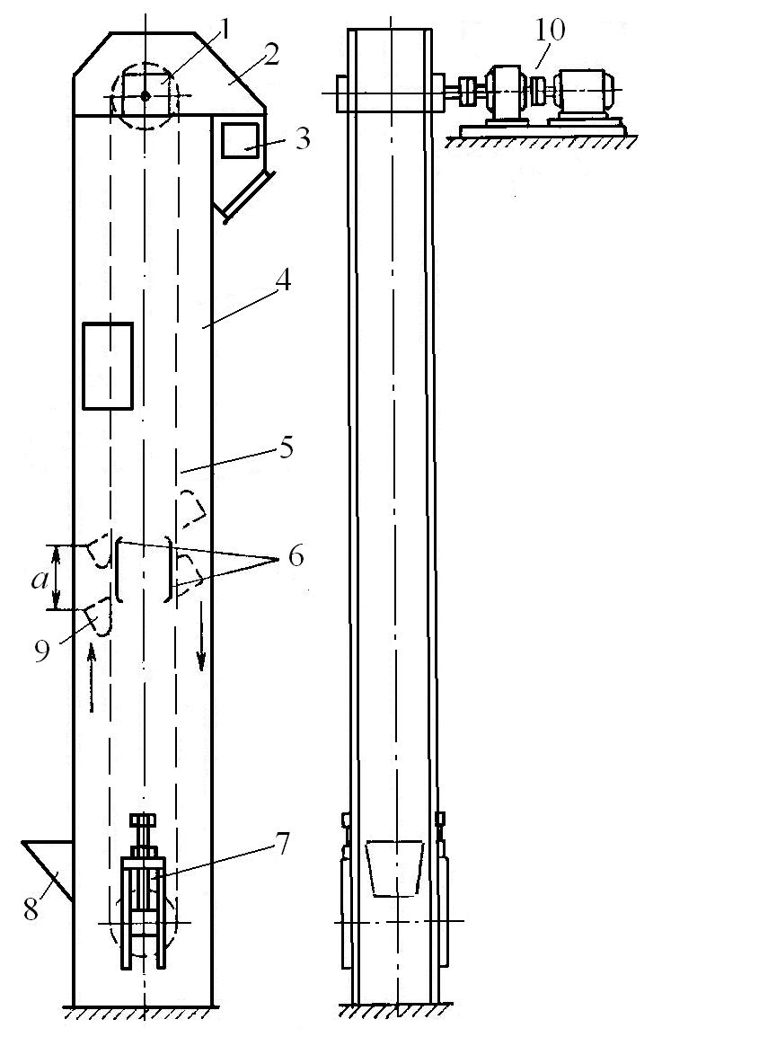 Назначение и устройство ковшового элеватора конвейер передвижной у9 укв