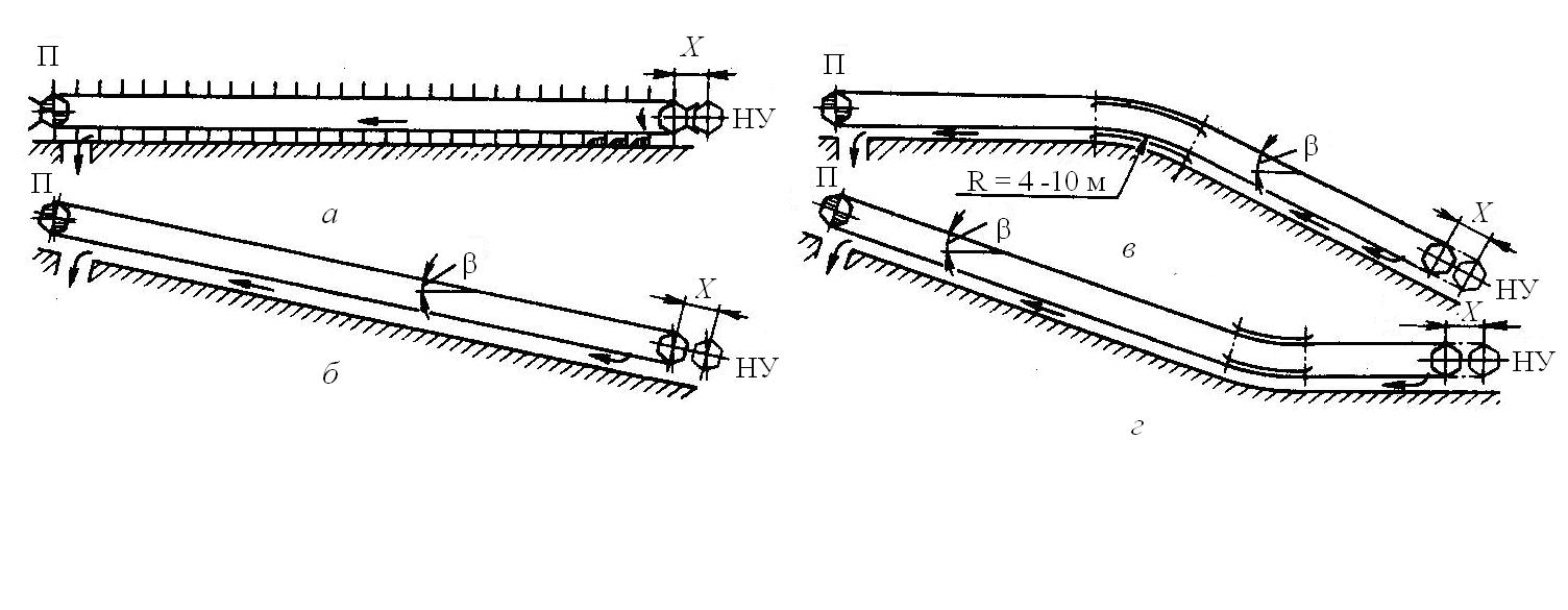 Низкие скребки конвейеры двухбарабанный ленточный конвейер