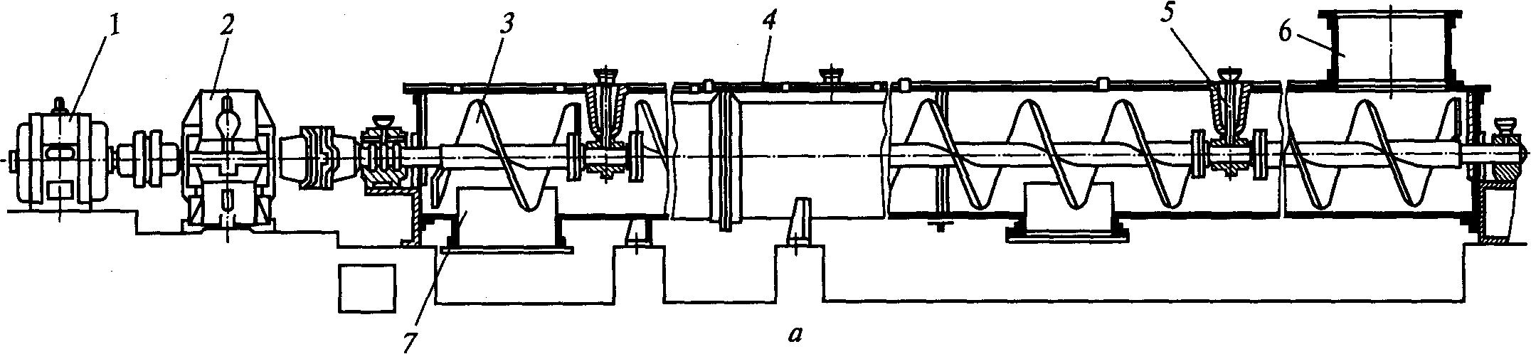 Винтовые и вибрационные конвейеры масло для гура фольксваген транспортер
