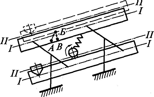 винтовые и вибрационные конвейеры