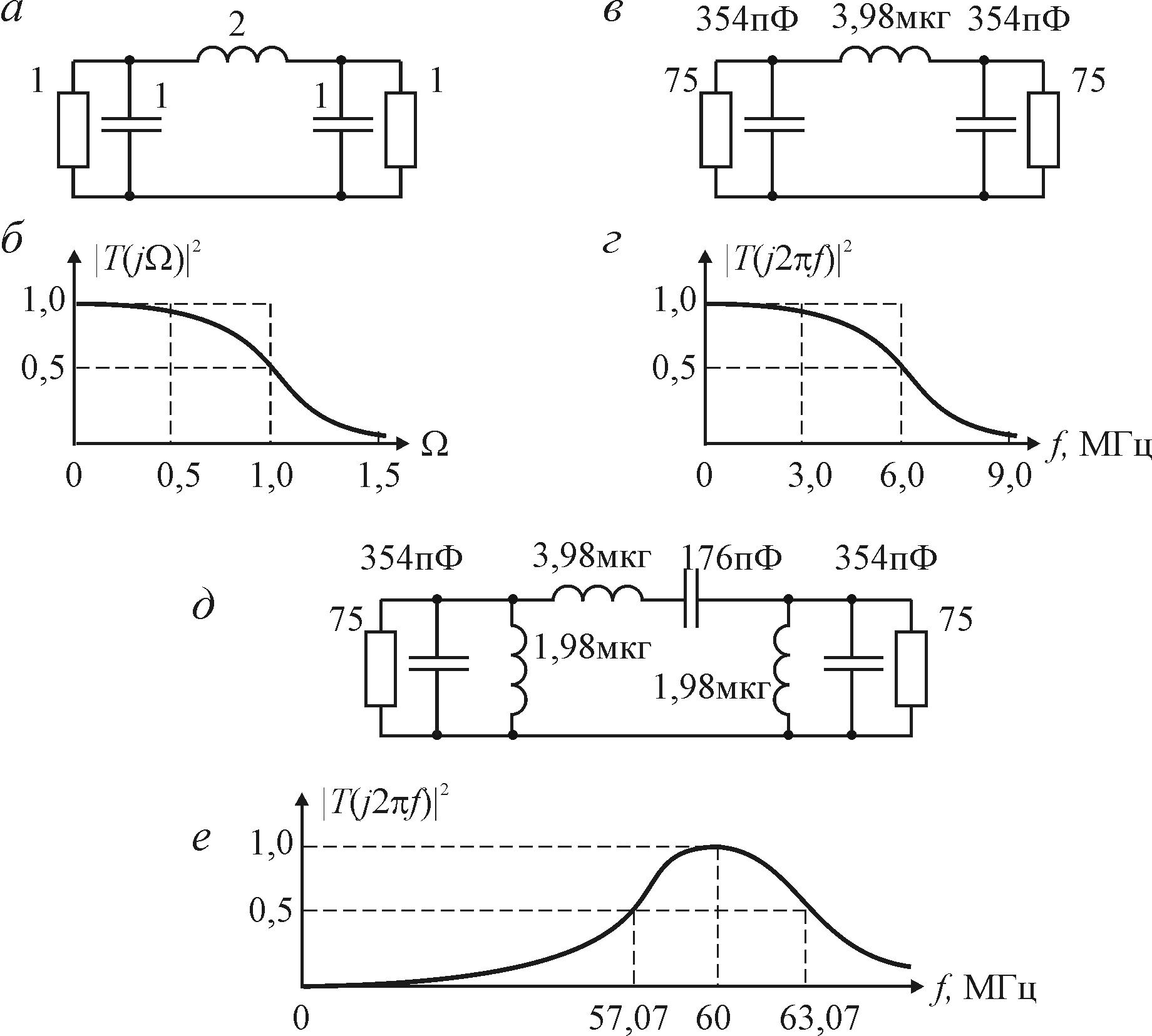схема фнч фильтра