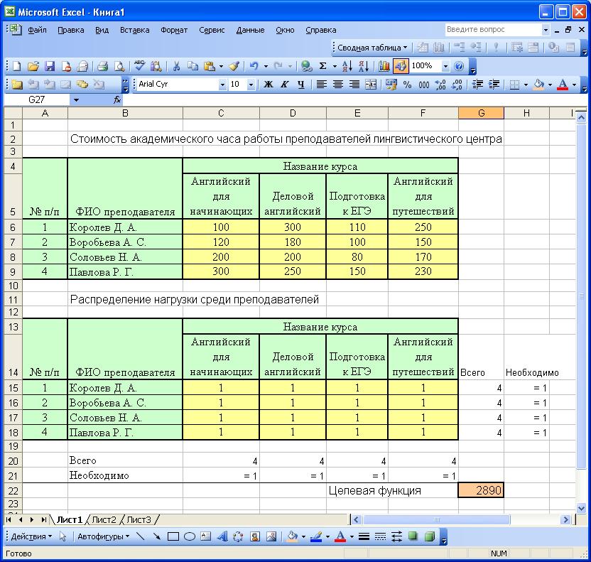 Excel работы в стоимость часа лекционного часа лектора расчет стоимости