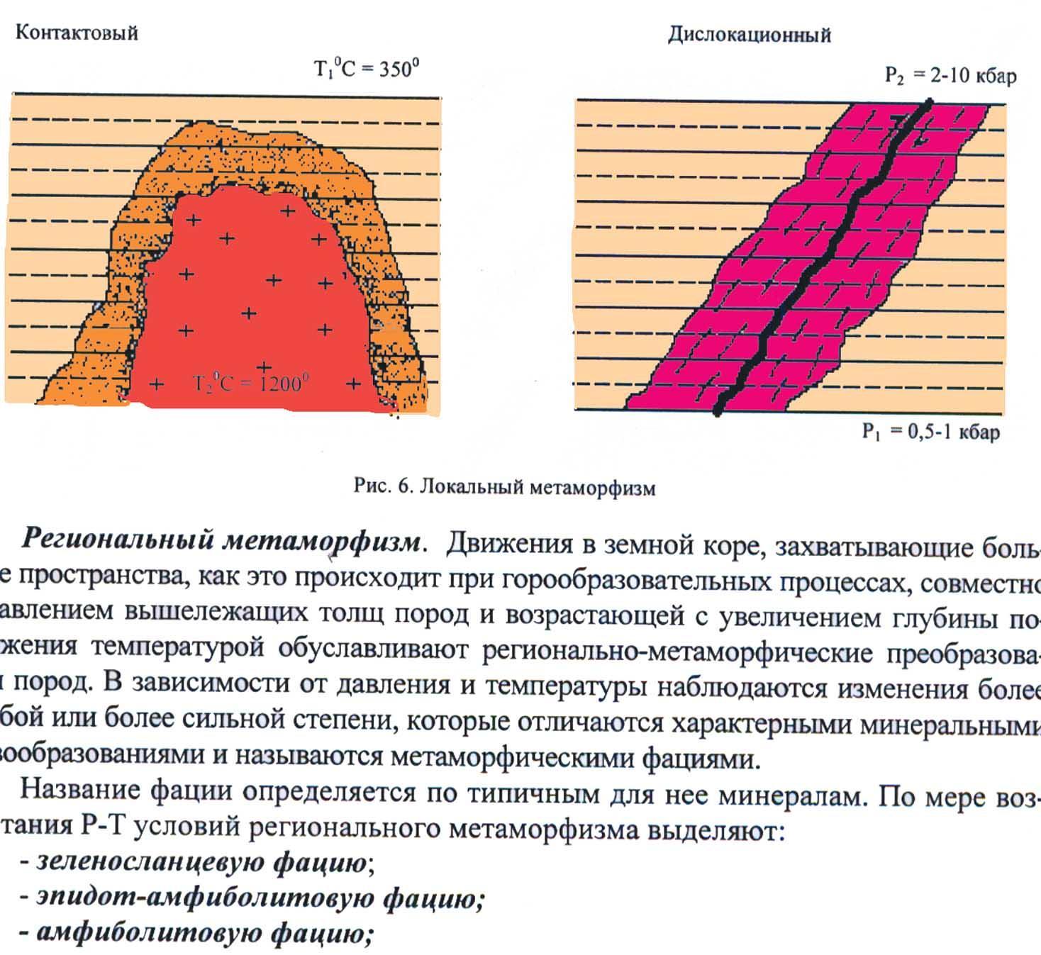 Песчаник структура и текстура