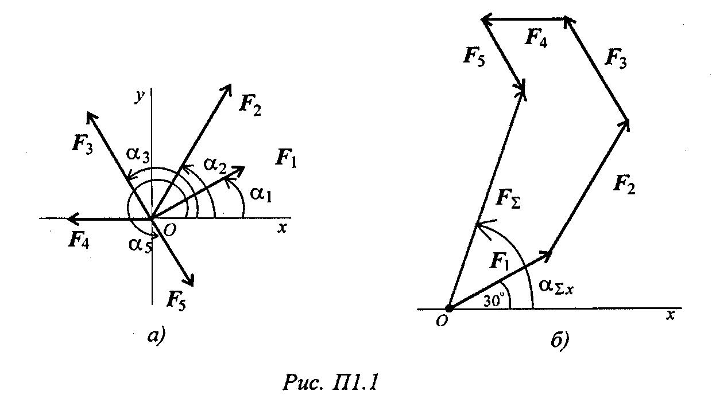 Техническая механика аналитический способ решения задач нахождение доли числа решение задач
