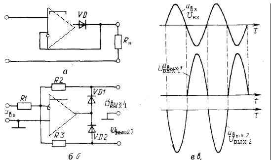 Двухполупериодный амплитудный детектор на оу