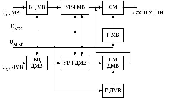 Селектор каналов всеволновый схема фото 865