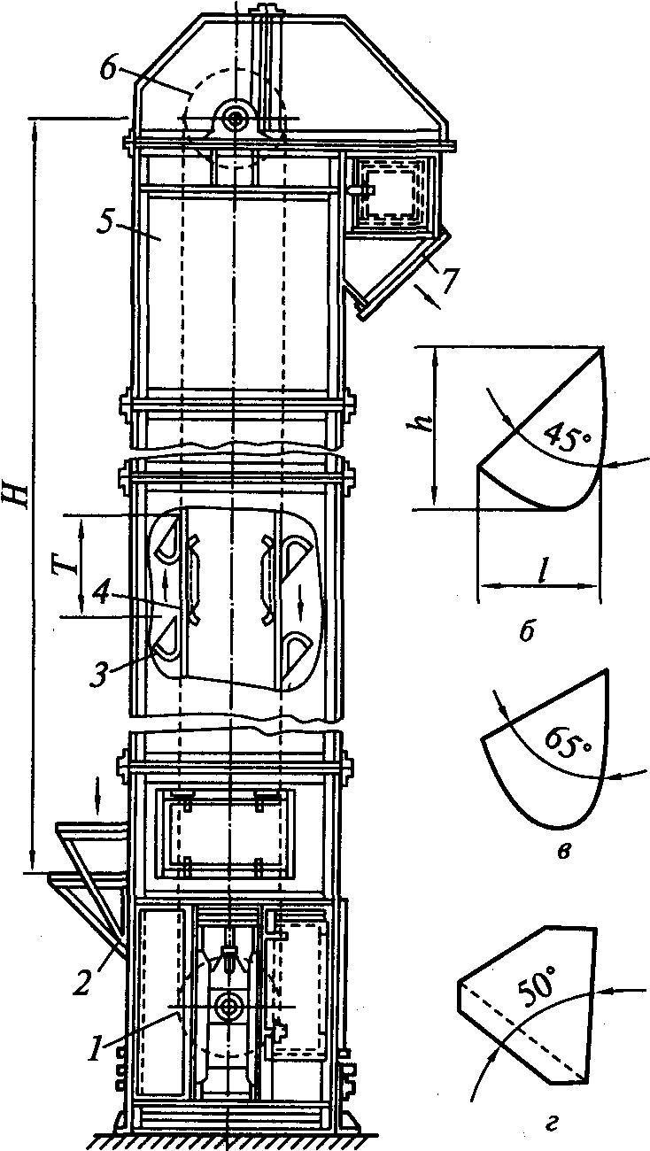 Область применения ковшового конвейера транспортер навозный скребковый