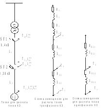 Формула короткого замыкания