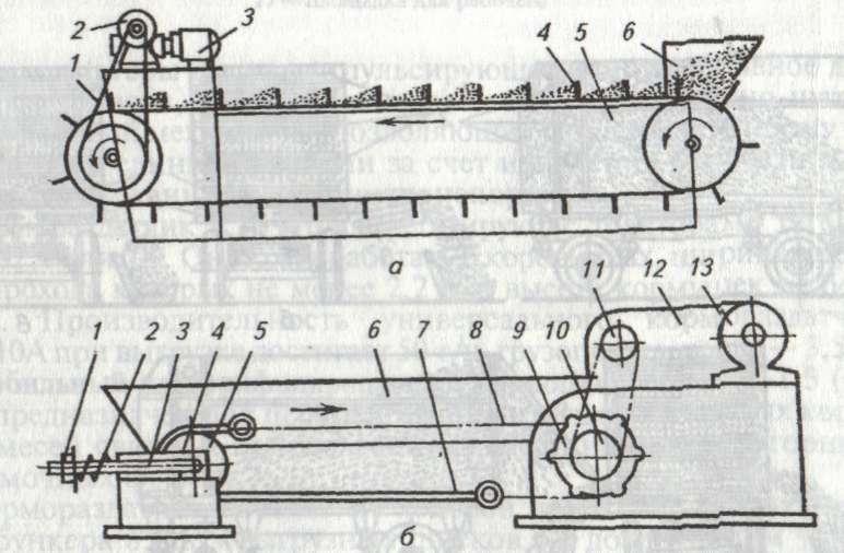 Схема транспортера раздатчика твк 80б граната на фольксваген транспортер т5