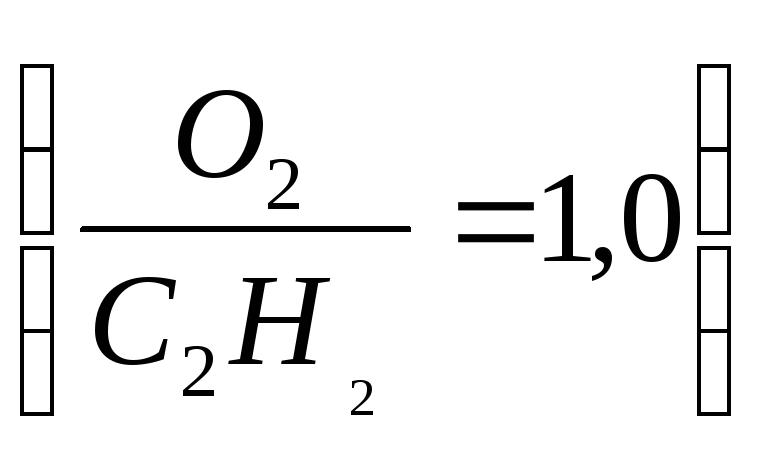 Газовая сварка и резка металлов