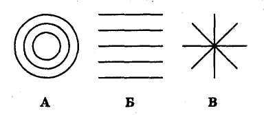 Часть  На каком из вариантов рисунка слева указано правильное расположение линий магнитного поля вокруг прямолинейного проводника с током