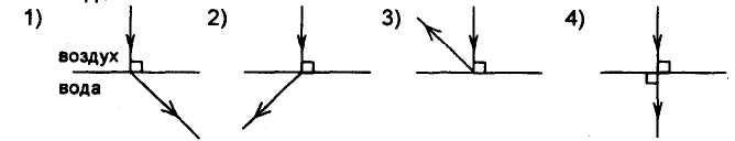 Контрольная работа по теме Электромагнитное поле для класса  Контрольная работа по теме электромагнитное поле базовый уровень