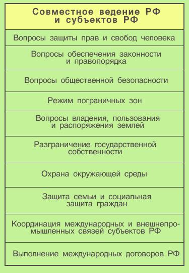 Предметы ведения российской федерации реферат 8278