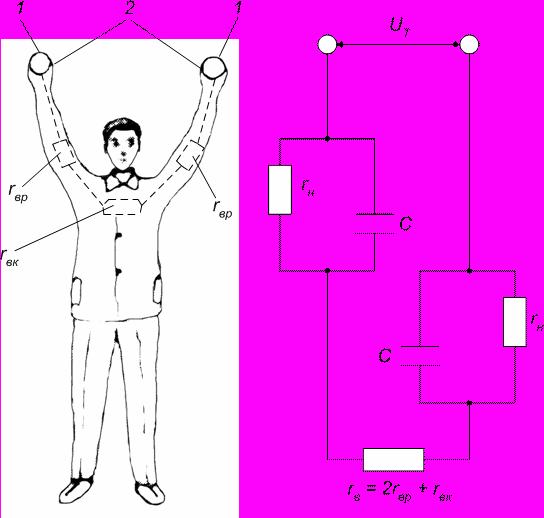 постарайтесь почему меняется сопротивление тела человека выдача Вашу карту