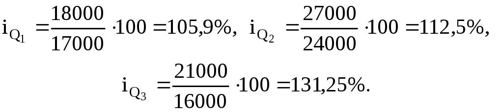 Индексы примеры решений задачи примеры решение задач по короткому замыканию