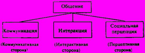Разрешение конфликта — Студопедия    Разрешение споров и конфликтных ситуаций возникающих между собственниками