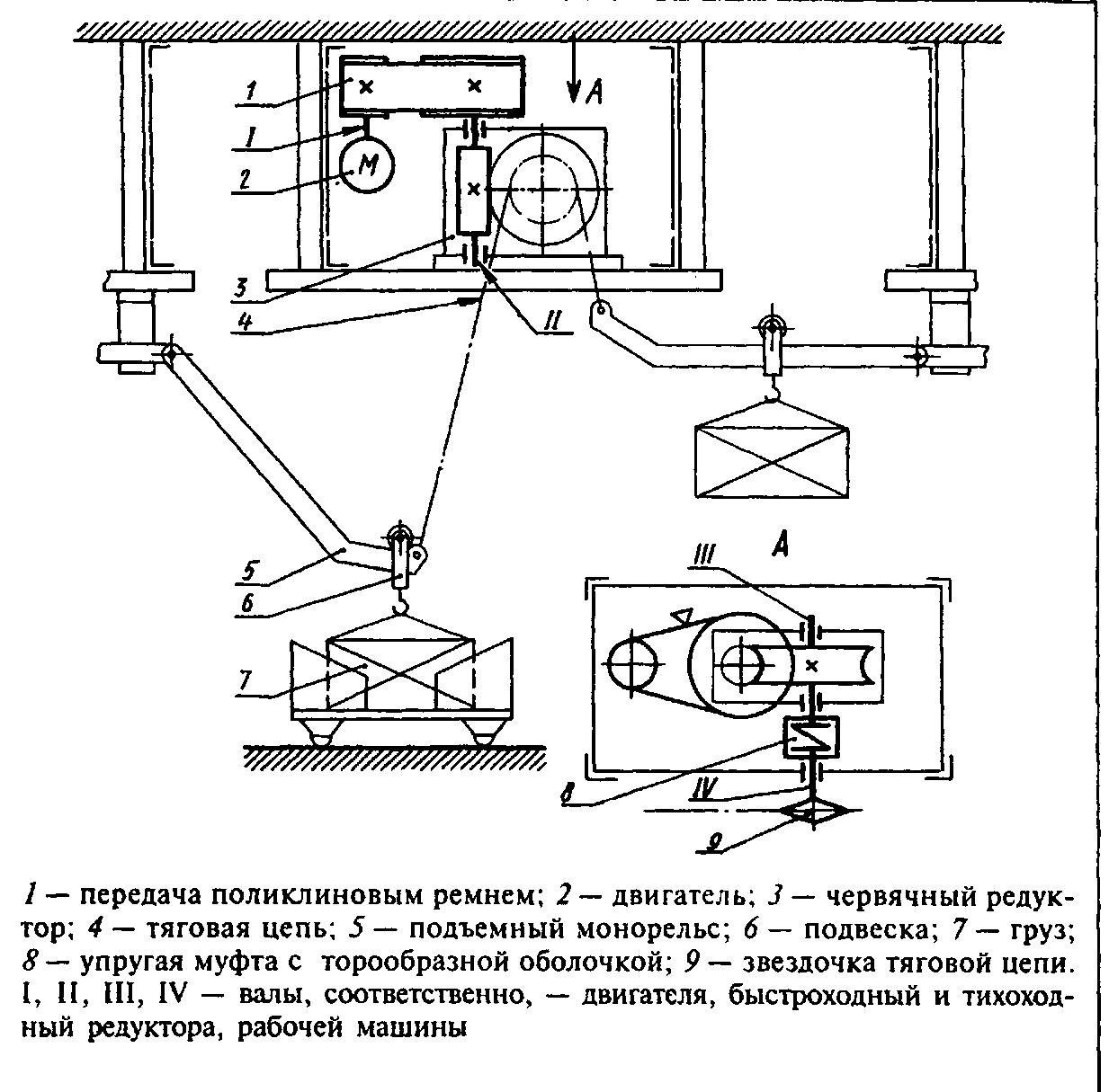 Задание 5 привод ленточного конвейера транспортер т5 радиатор