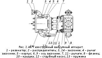 Проверка газоструйного вакуумного аппарата производится аппарат для гидролазерного вакуумного массажа регистрационное удостоверение