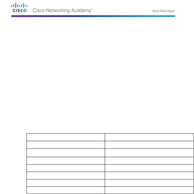 CCNA_R&S-Student_Lab_Manual - Стр 16