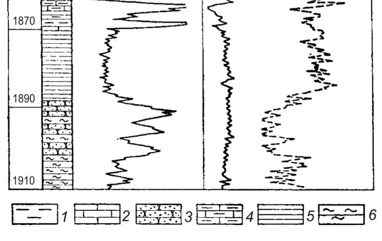 Нейтронный гамма каротаж реферат 5272