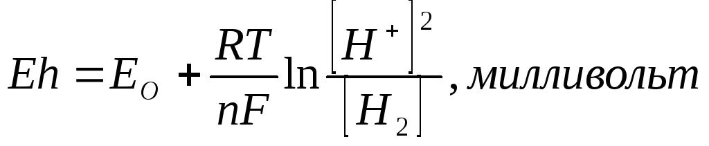 Воздушные свойства почв и состав почвенного воздуха