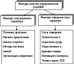 Качество и эффективность управленческих решений курсовая работа 7323
