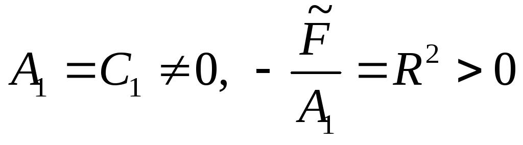 вид уравнения окружности