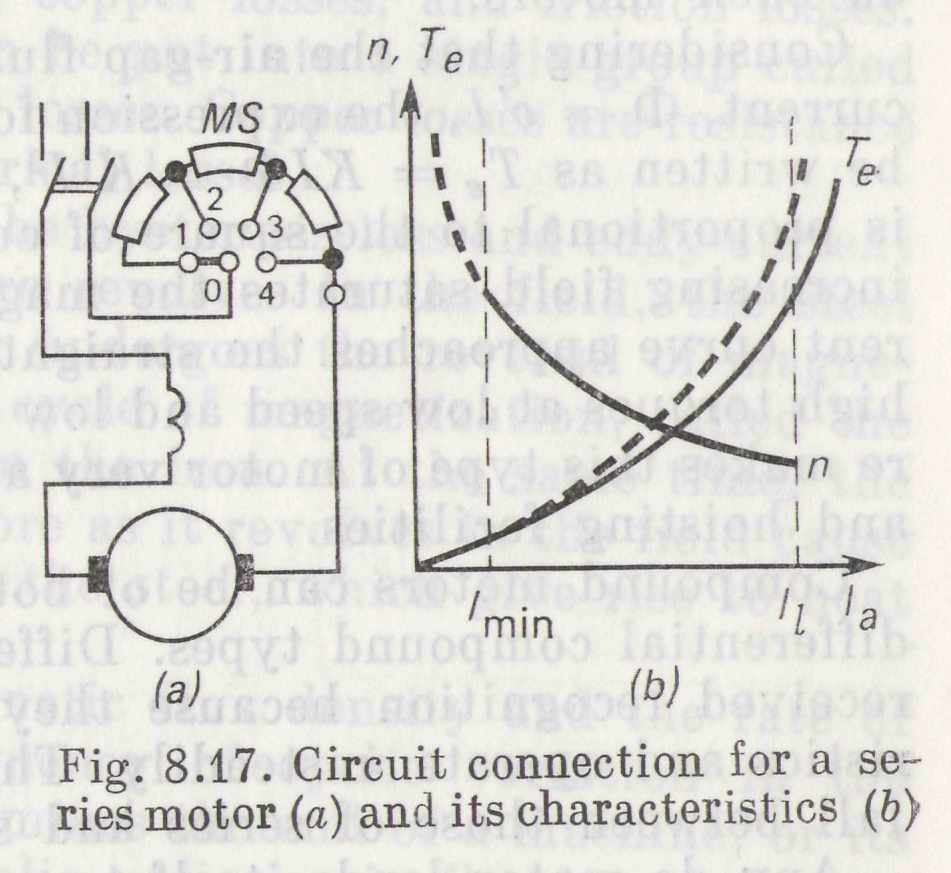 The speed of a series motor is defined by the expression