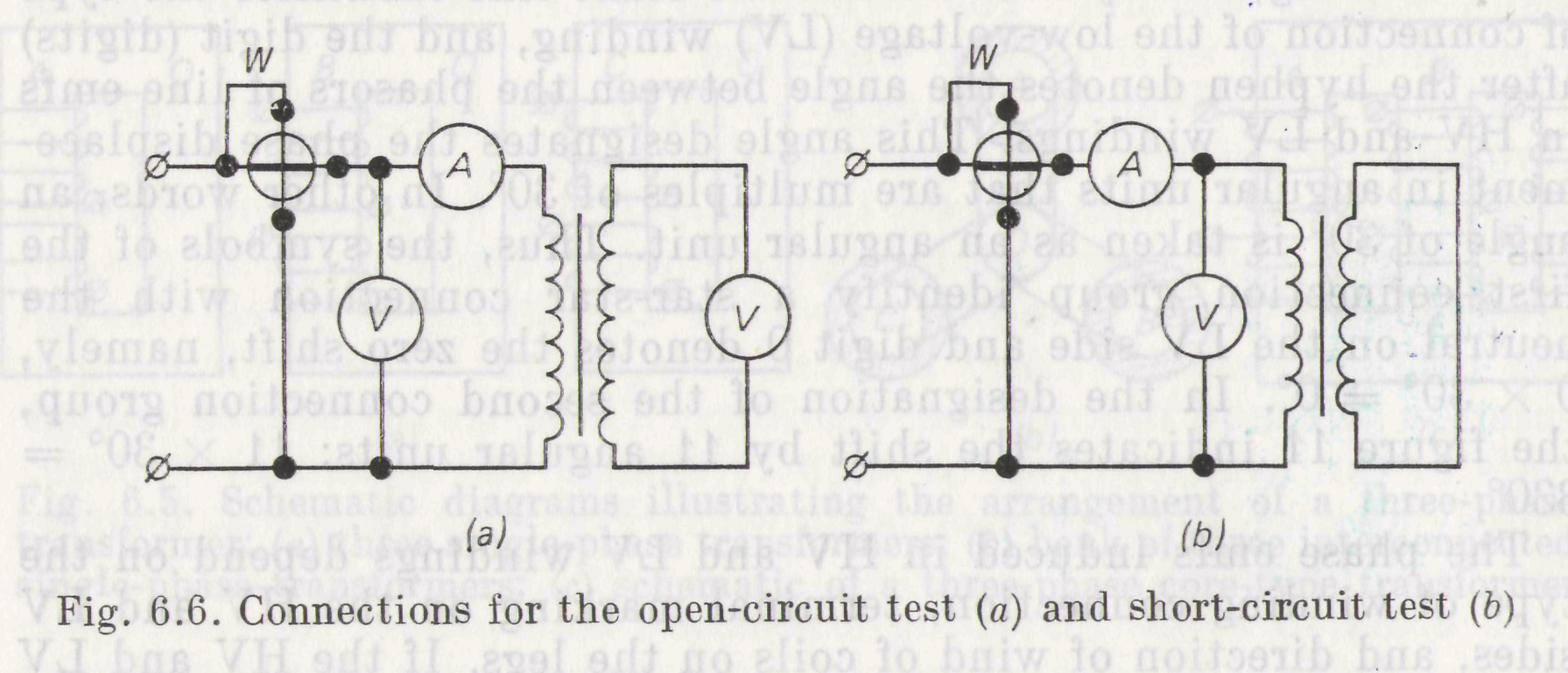 65 Open Circuit And Short Tests Esting For Resistance In A
