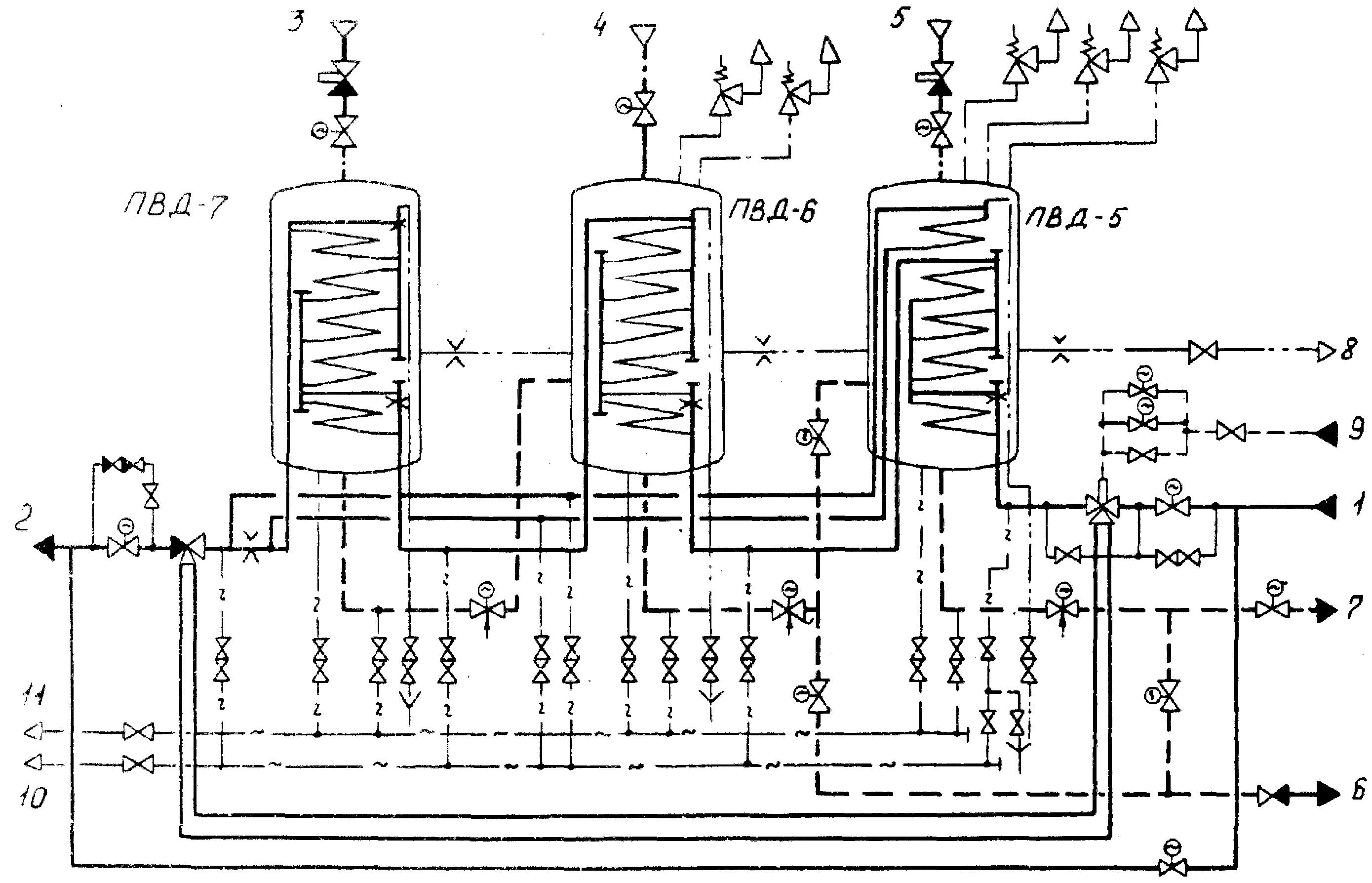 Подогреватель высокого давления ПВД-К-400-20-4,5-6 Артём Кожухотрубный конденсатор Alfa Laval CDEW-900 T Зеленодольск