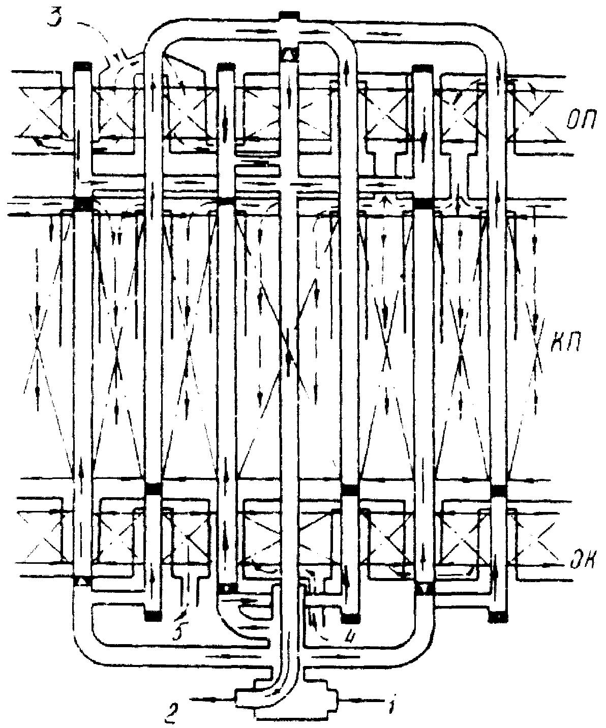 Подогреватель высокого давления ПВД-650-23-5,0 Новосибирск Пластины теплообменника Sondex S16 Балаково