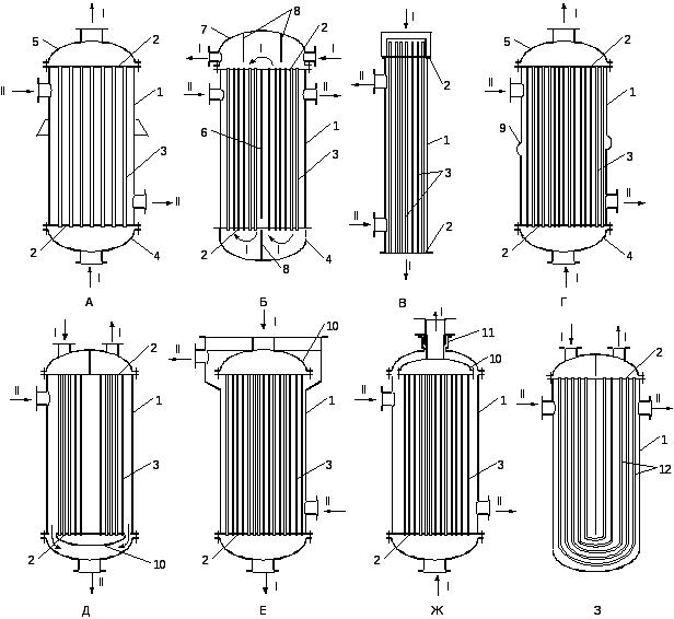 Рекуперативные теплообменники непрерывного действия Подогреватель низкого давления ПН 250-16-7 IIм Махачкала