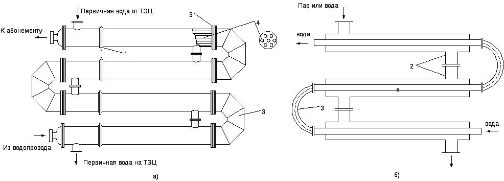 Достоинства и недостатки секционного теплообменника Уплотнения теплообменника КС 73 Серов