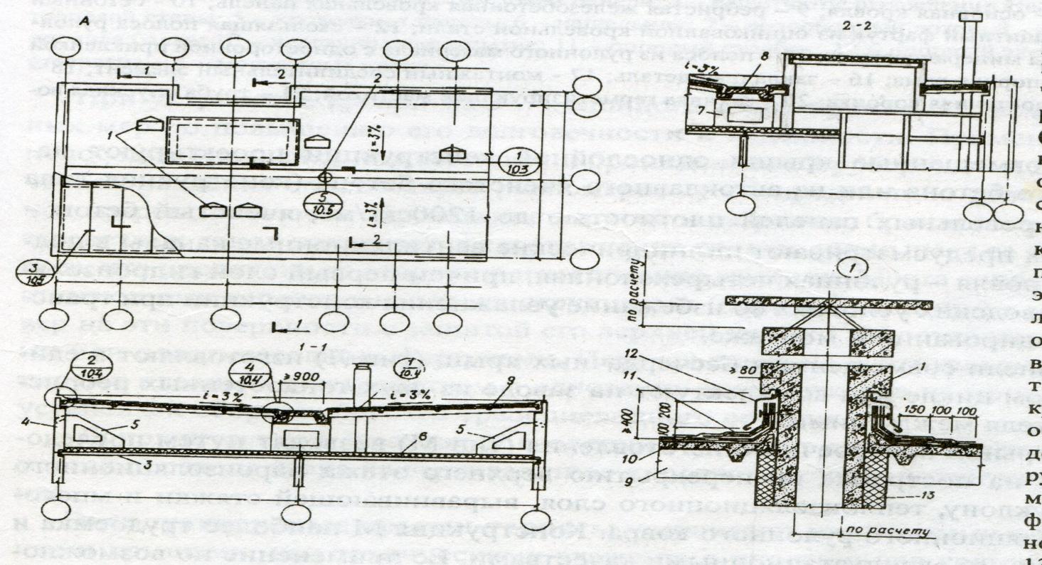 горизонтальная схема вентиляции в панельном доме