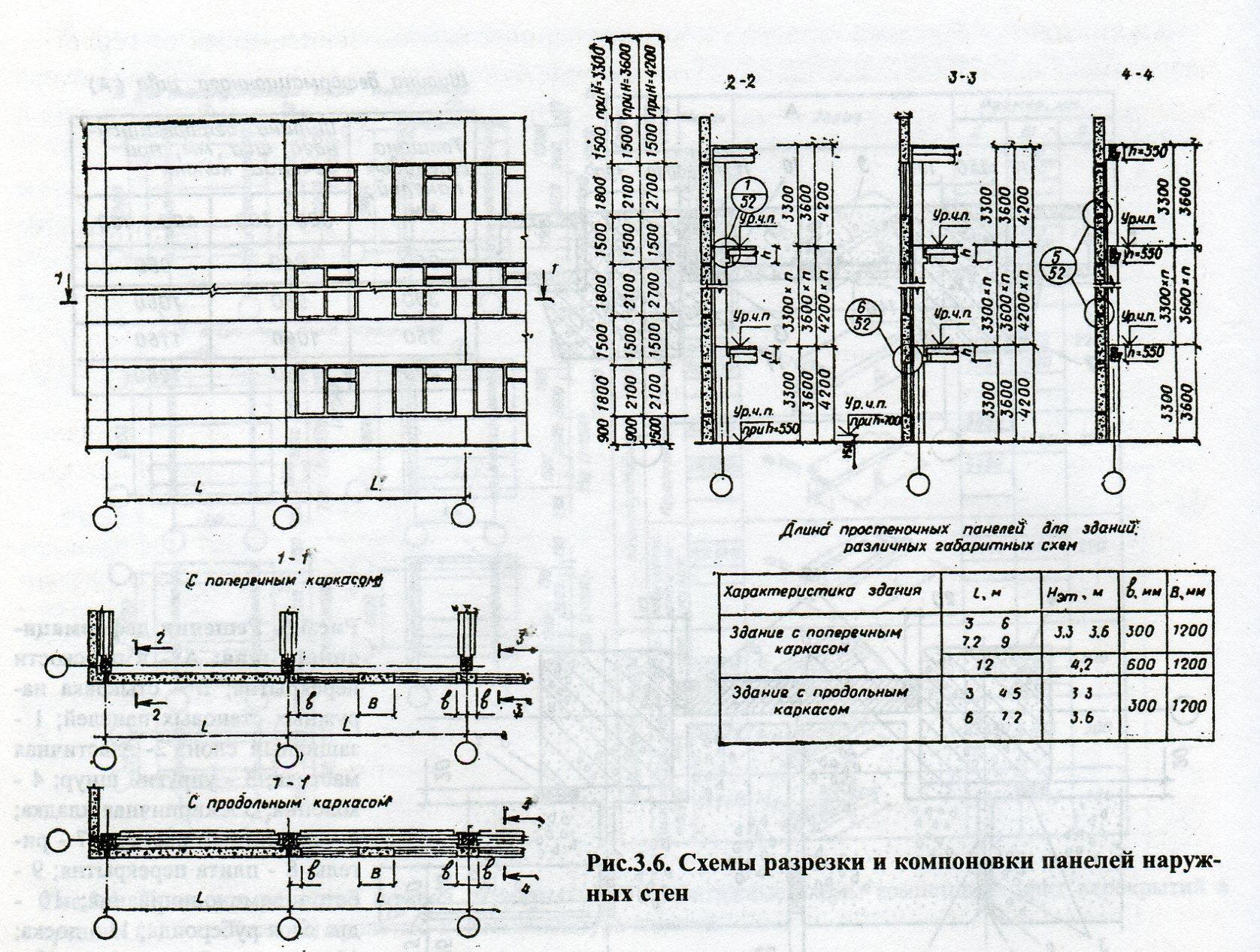 план схема монтажа панельного здания