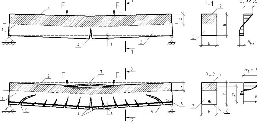 Учет начальных трещин в растянутой зоне стеновых панелей