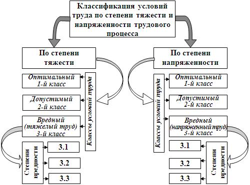 Правила вто и современная практика правила вто и современная практика россии