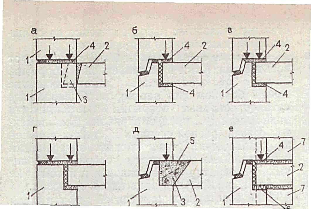 2) классификация объёмных блоков по способу соединения входя.