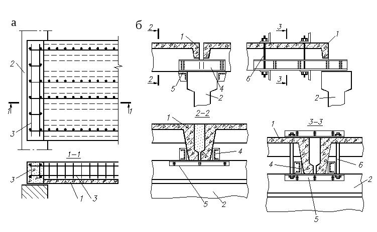 Опирание железобетонных опор металлические или железобетонные колонны
